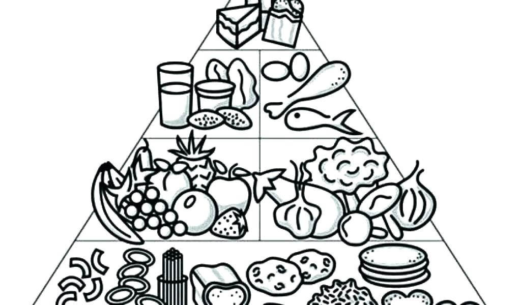 1024x600 Food Pyramid Coloring Pages Food Pyramid Coloring Page And Food